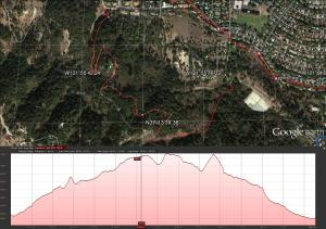 Heinz trail to Belgatos park with Elev Profile