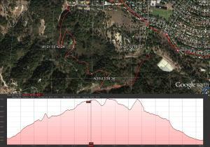 Heinz trail to Belgatos park with Elev Profile